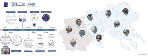 e-kepa.gr Χάρτης