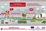 Δημοσίευση βαθμολογικού πίνακα κατάταξης των προτάσεων που υποβλήθηκαν στο πλαίσιο της πρόσκλησης «Ανοικτά Κέντρα Εμπορίου»